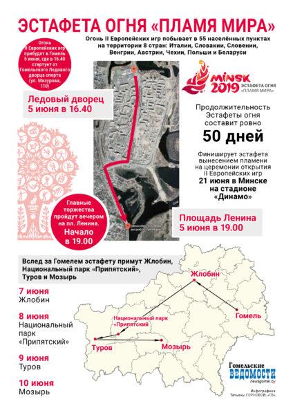 Эстафета огня, инфографика, европейские игры, Гомельская область